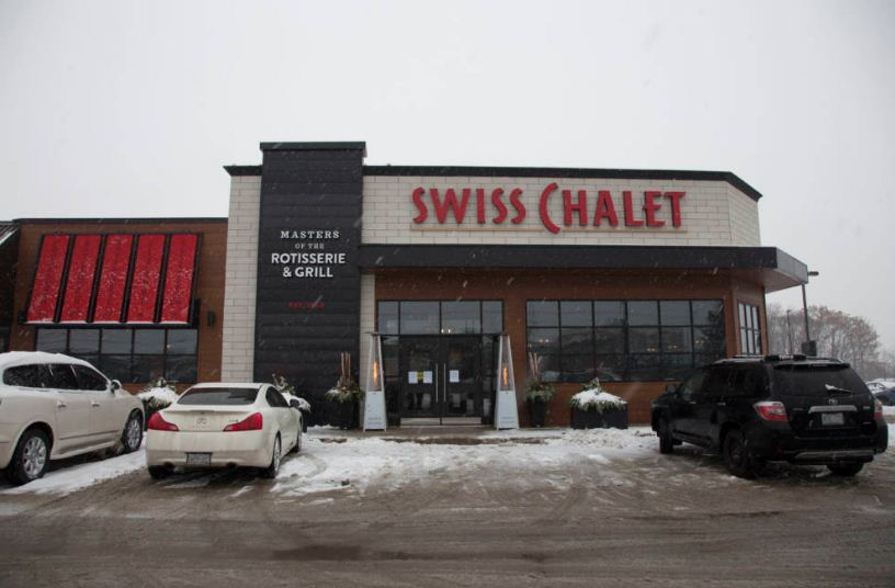Swiss Chalet Guest Experience Survey